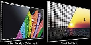 شکل- خرابی پنل تلویزیون