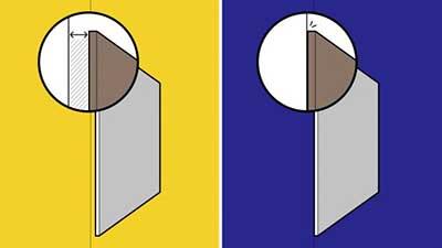 شکل5-بهترین استفاده از فضا