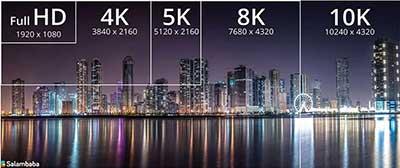شکل2-Ultra HD 4K