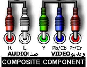 شکل- کابل کامپوننت Component RCA