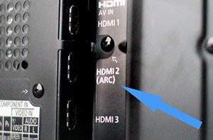 شکل- انواع ورودی تلویزیون-درگاه اچدیامآی با عنوان ARC