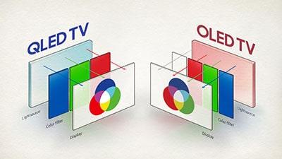 QLED یا OLED؛ فروش کدام تلویزیون در جهان بیشتر است؟
