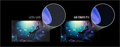 سطح سیاهی  Black surface تفاوت تلویزیون OLED با LED